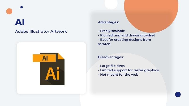 AI image file type
