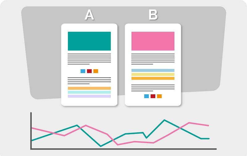 A/B test result analysis