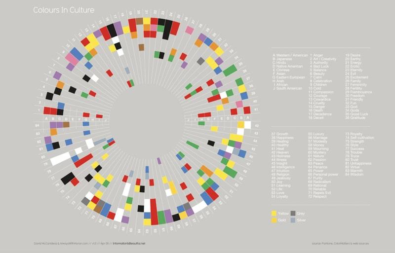 colors across cultures