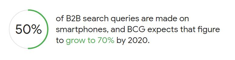 mobile vs desktop searches