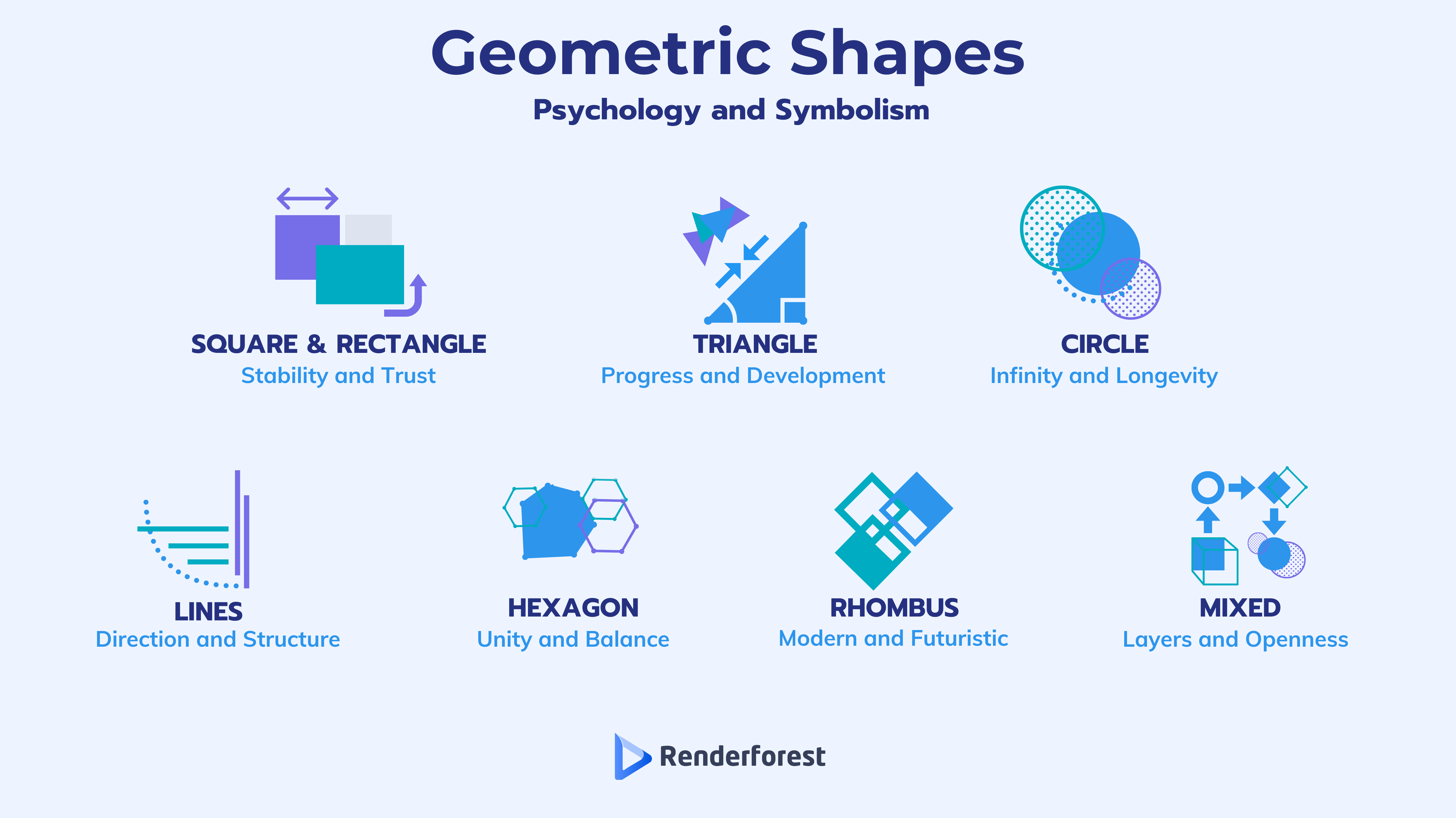 geometric shapes psychology meaning