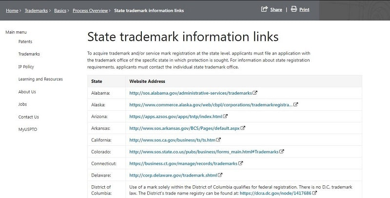 state trademark fees