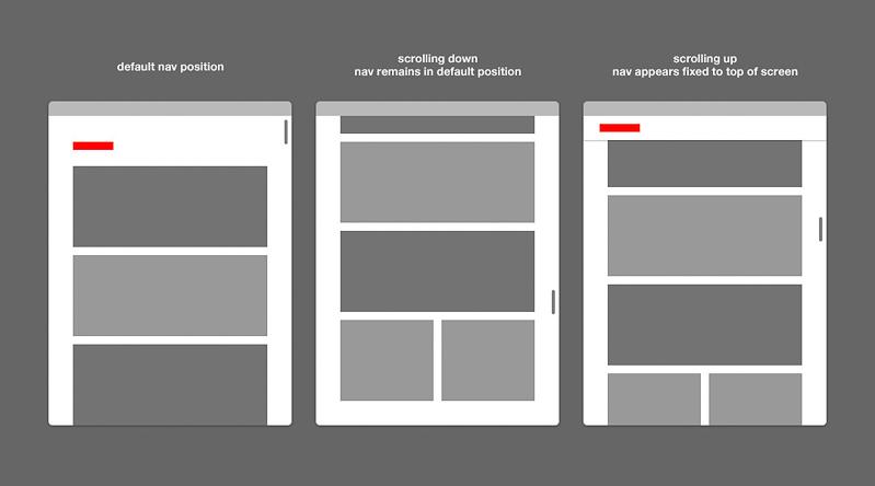 sticky navigation menu example