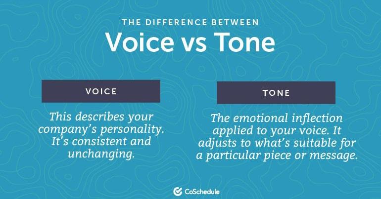 brand voice versus brand tone