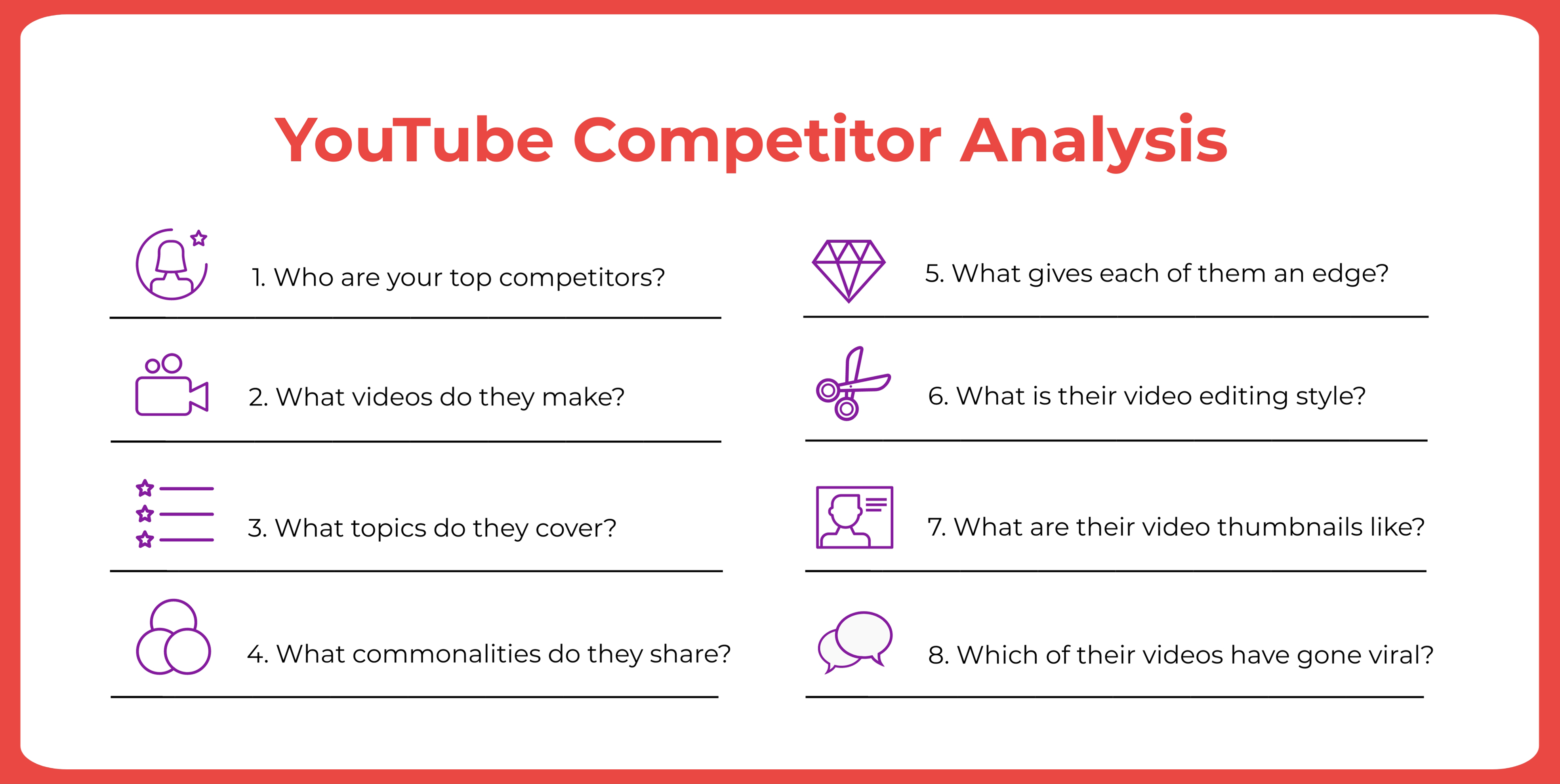 youtube competitor analysis tips