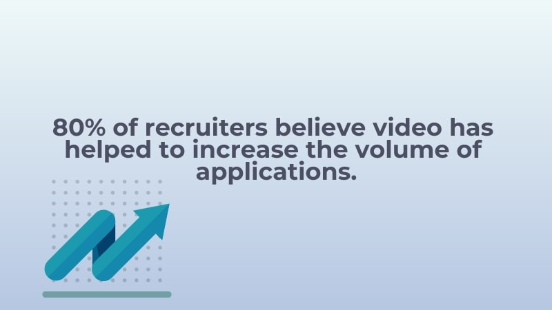 Monster's research: recruitment videos increase job applications