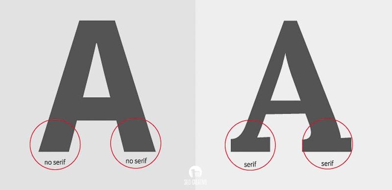 Serif vs Sans-Serif typeface