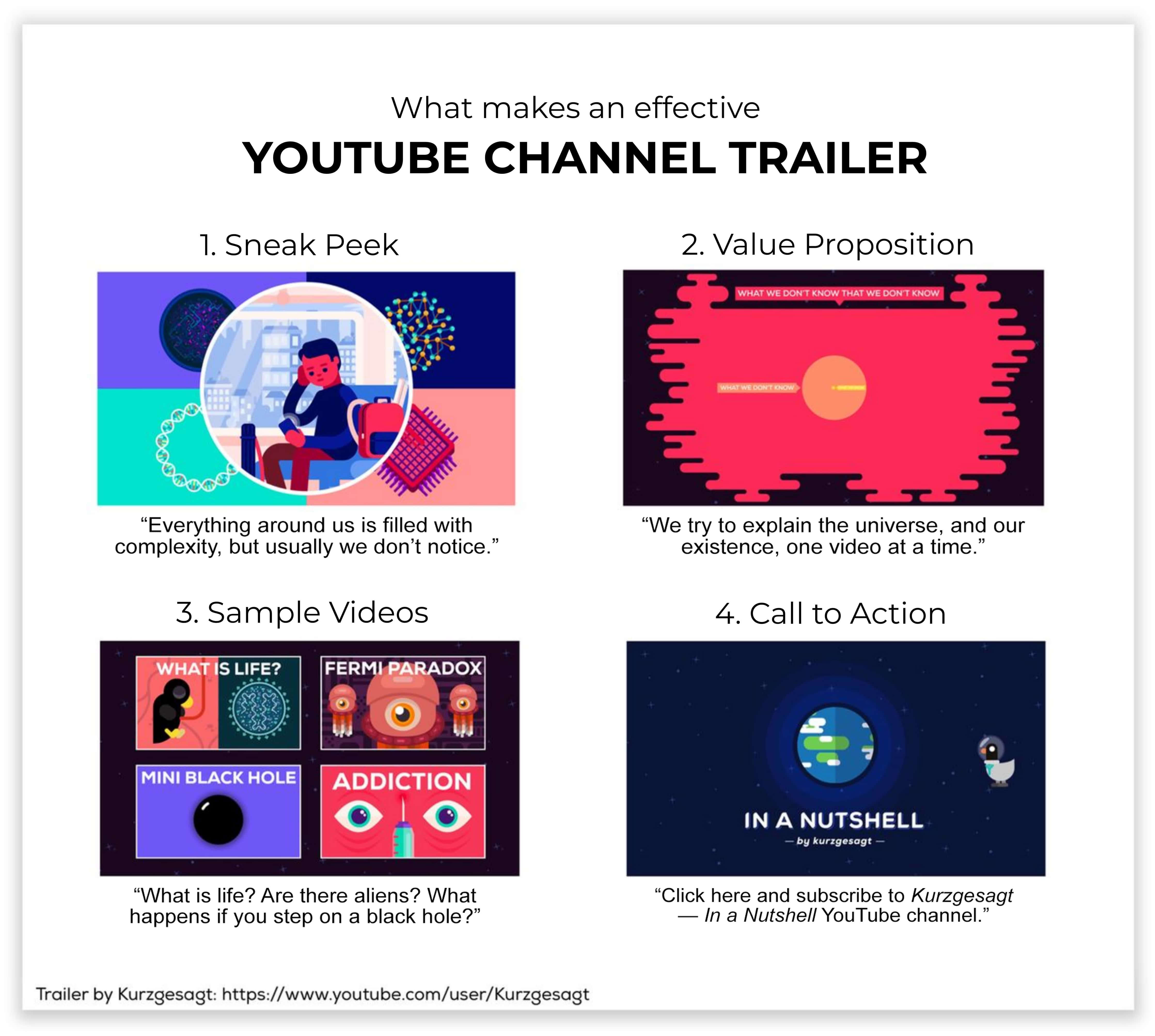 youtube channel trailer tips