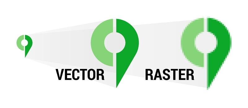 vector vs raster files when enlarged