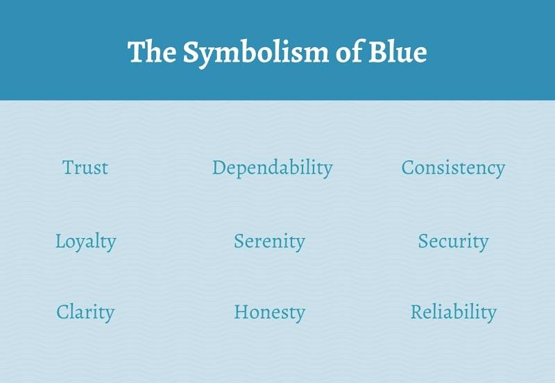 the symbolism of blue