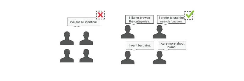 target audience segments