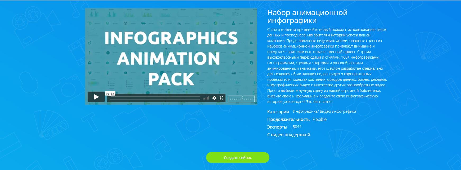 Набор Анимационной Инфографики