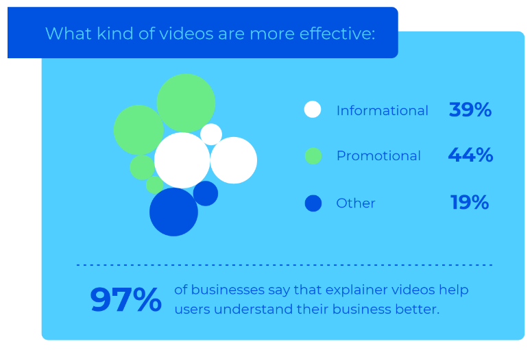 E-commerce Video Marketing: A Comprehensive Guide | Renderforest