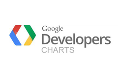Google Chart tools Logo