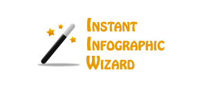 Instant Infographic Wizard Logo