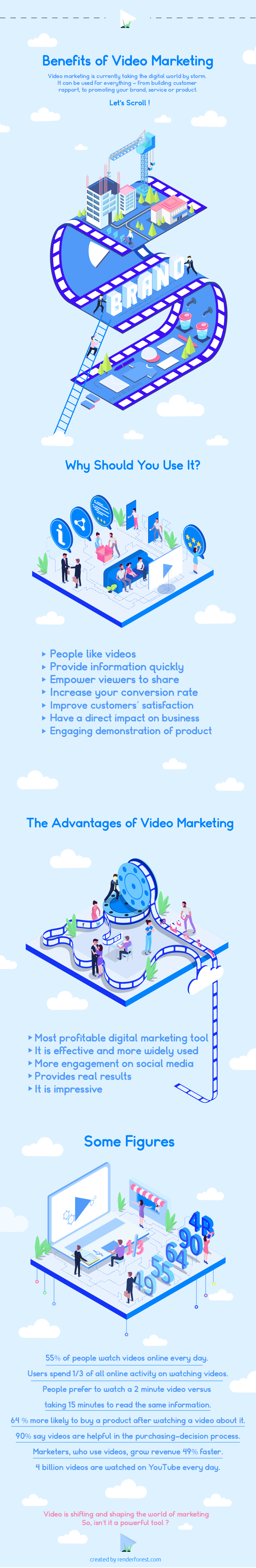 Benefits of Video Marketing [Infographic]