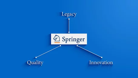 Springer promotional video